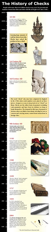 History of Checks Infographic