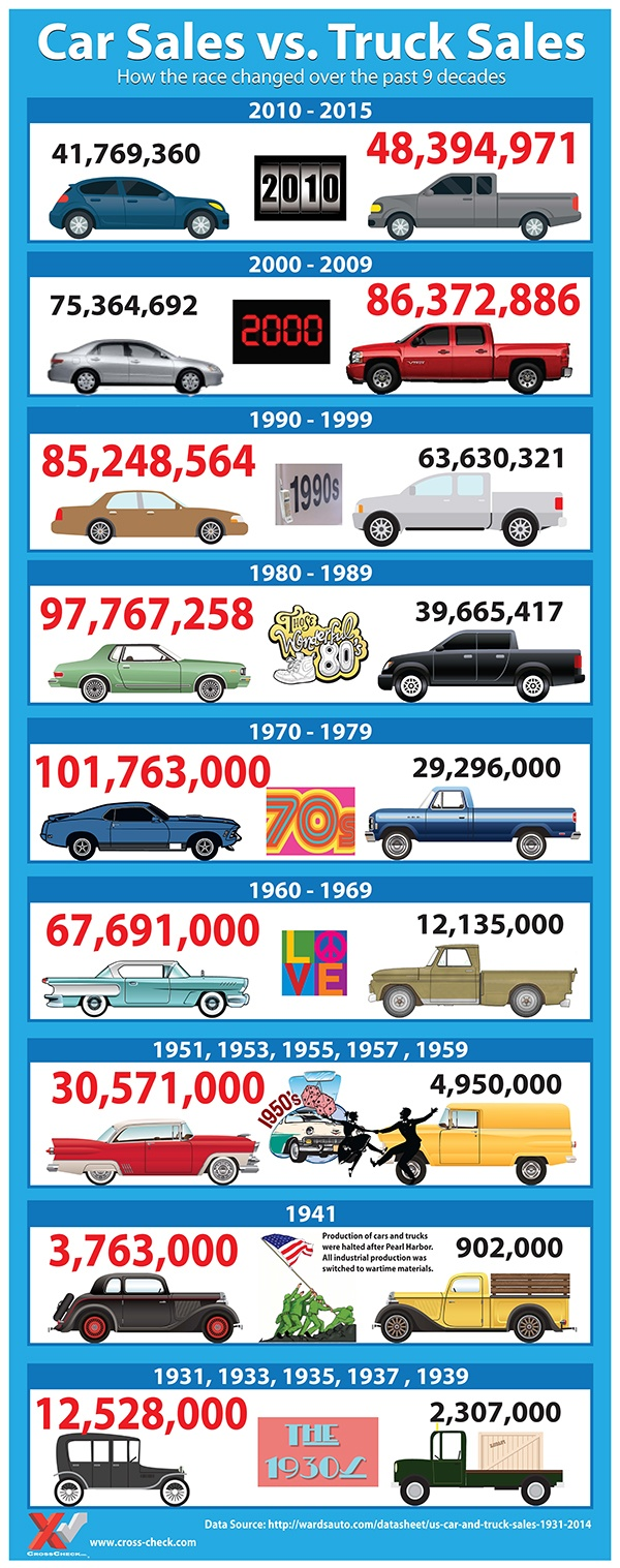 Auto-Sales-in-2016-Infographic.jpg