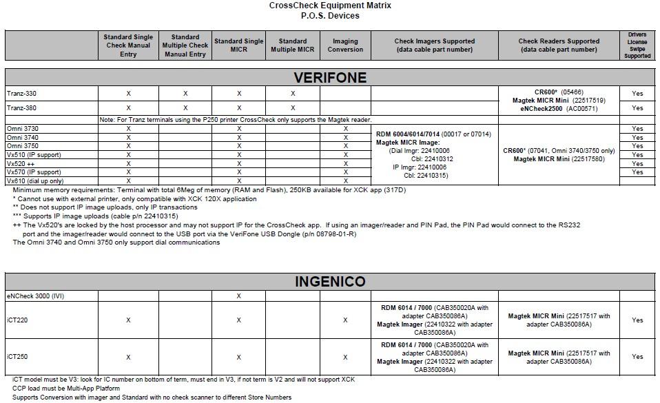 CrossCheck-Equipment-Matrix-62716.jpg